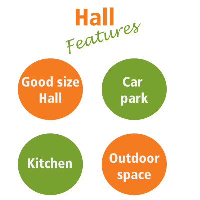 Hall features